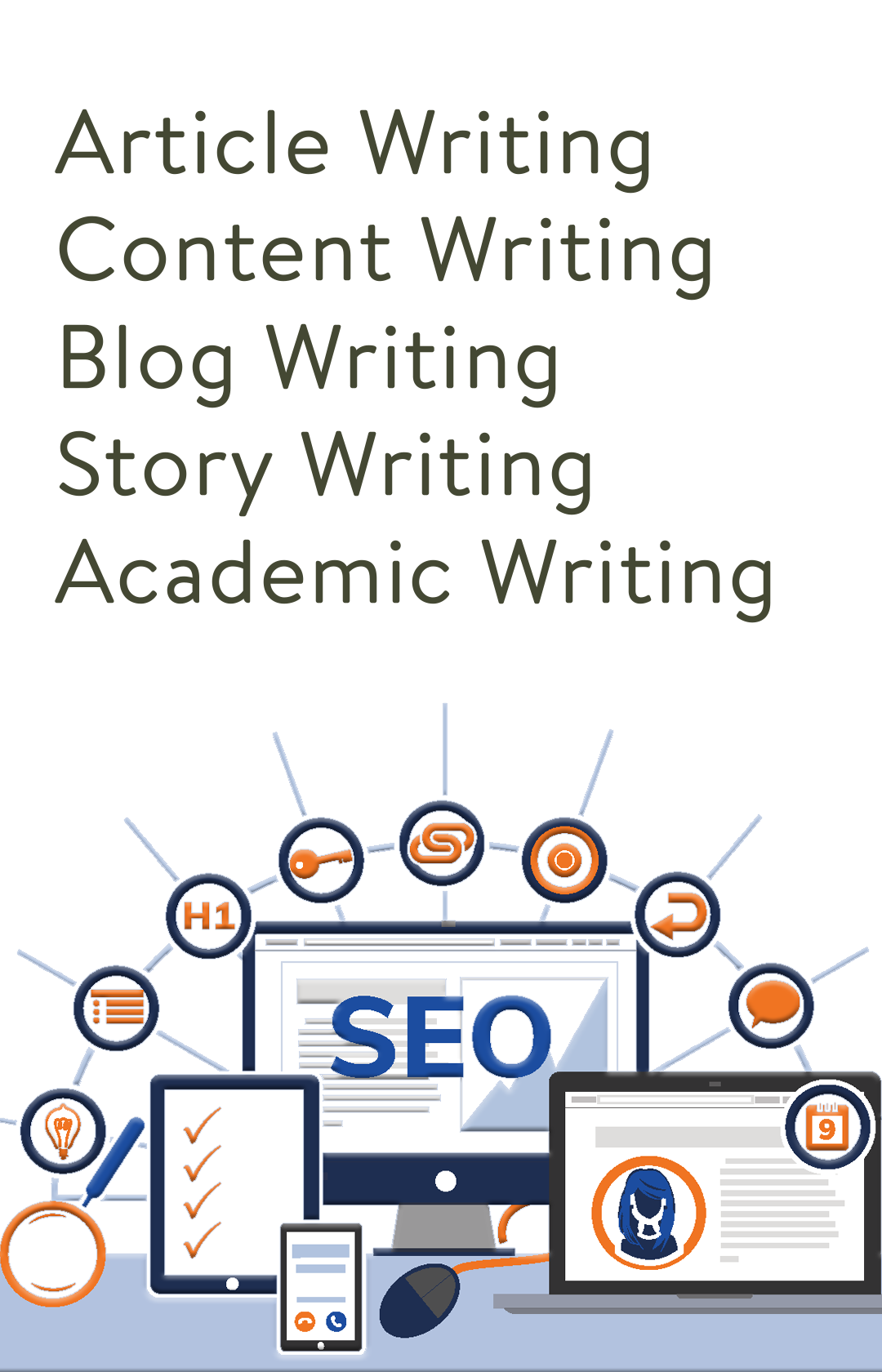 content-writing-IMAGE-MCI