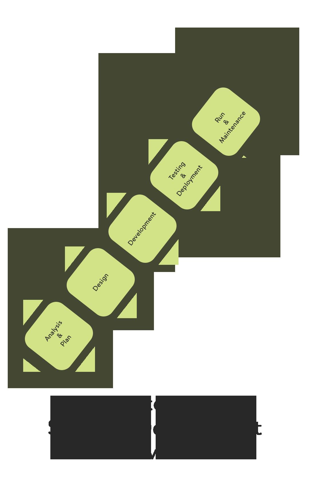 software-development-mci-image